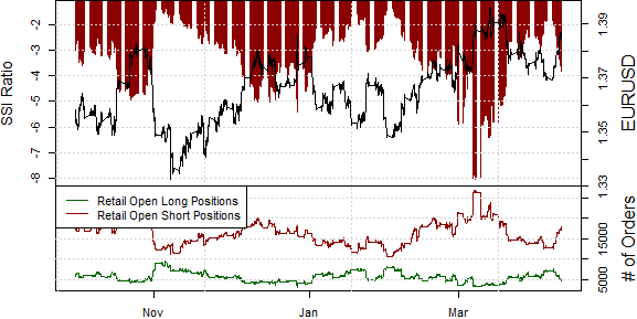 ssi_eur-usd_body_Picture_14.png, Euro Forecast to Test Fresh Multi-Year Highs