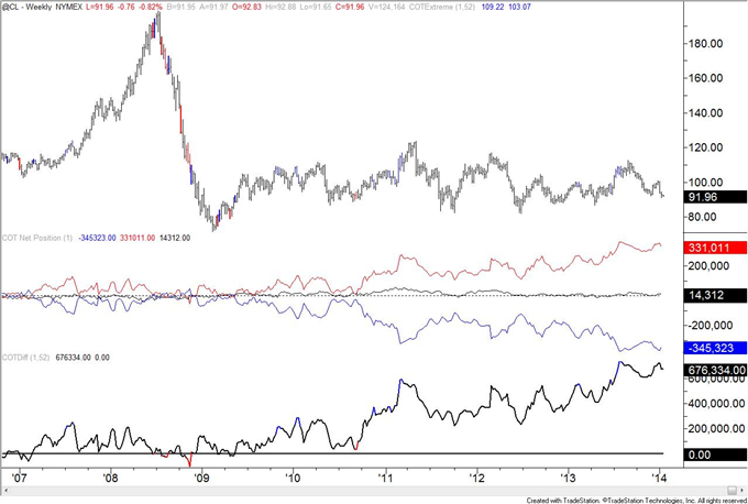 British_Pound_Positioning_at_Level_Last_Seen_at_Early_2013_Top_body_crude.png, British Pound Positioning at Level Last Seen at Early 2013 Top