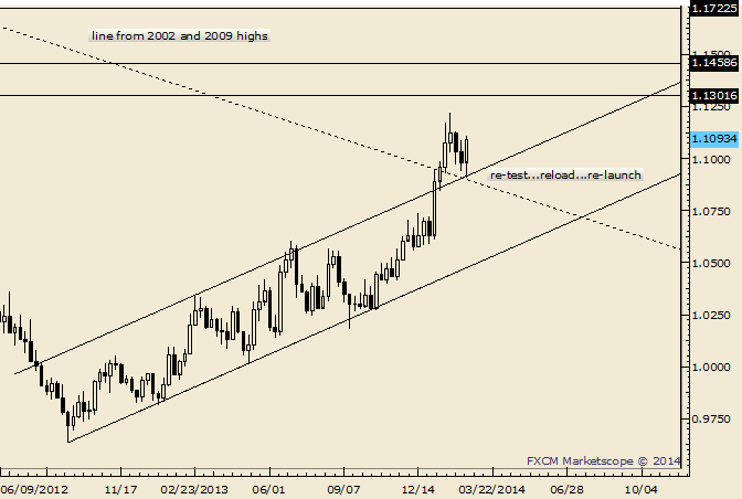 eliottWaves_usd-cad_body_Picture_5.png, USD/CAD 1.1130 is a Possible Reaction Level