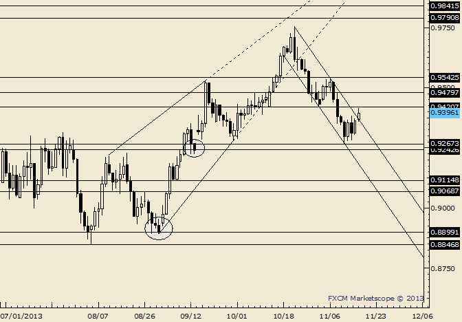 eliottWaves_aud-usd_body_Picture_8.png, AUD/USD Firms into Former Low at .9420