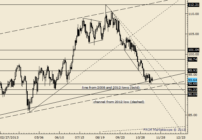 eliottWaves_oil_body_Picture_2.png, Crude Still Trading on Lows and Trendline