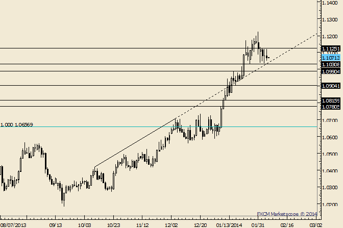 eliottWaves_usd-cad_body_Picture_5.png, USD/CAD Big Opportunity Tomorrow with Double Data Duty