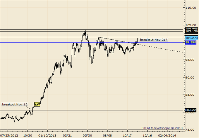 AUDUSD_NZDUSD_Breakdown_Trading_Tactics_body_Picture_8.png, AUD/USD and NZD/USD Breakdown; Here are Trading Tactics