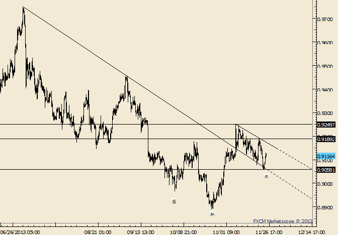 eliottWaves_usd-chf_body_Picture_4.png, USD/CHF above .9190 Would Bolster Bullish Prospects