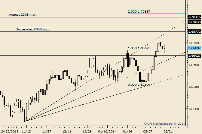 eliottWaves_gbp-usd_body_Picture_9.png, GBP/USD Remains Capped after Reversal Day