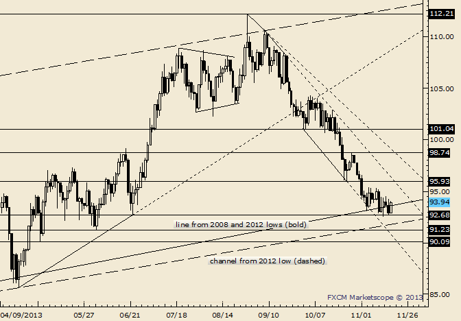 eliottWaves_oil_body_Picture_2.png, Crude Gets a Boost as Near Term Base May Form