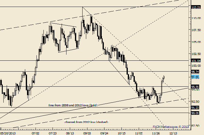 eliottWaves_oil_body_Picture_2.png, Crude Dip into Former Highs Would Present Trade Opportunity