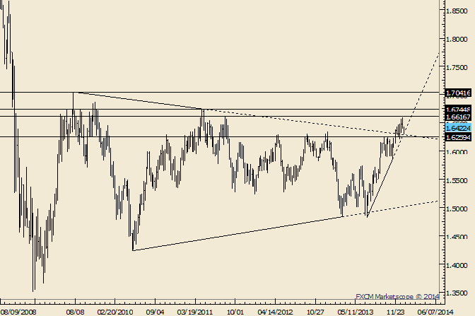 eliottWaves_gbp-usd_body_Picture_9.png, GBP/USD Dip 1st Day of Year Outside Reversal after 1.6600 Test