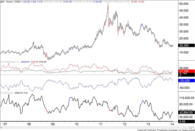 British_Pound_Positioning_at_Level_Last_Seen_at_Early_2013_Top_body_silver.png, British Pound Positioning at Level Last Seen at Early 2013 Top