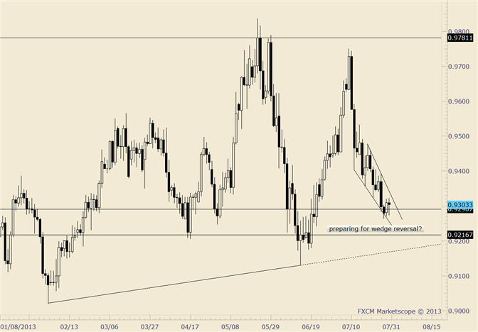 eliottWaves_usd-chf_body_usdchf.png, USD/CHF Wedge Reversal a Possibility on Event Risk