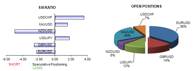 ssi_table_story_body_Picture_19.png, US Dollar Poised to Hit Fresh Peaks as our Data Calls the Turn