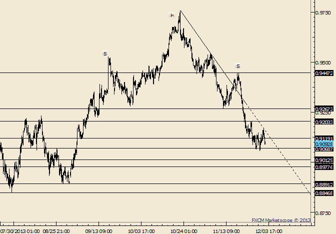 eliottWaves_aud-usd_1_body_Picture_8.png, AUD/USD Remains Pressured Before Several Days of Event Risk