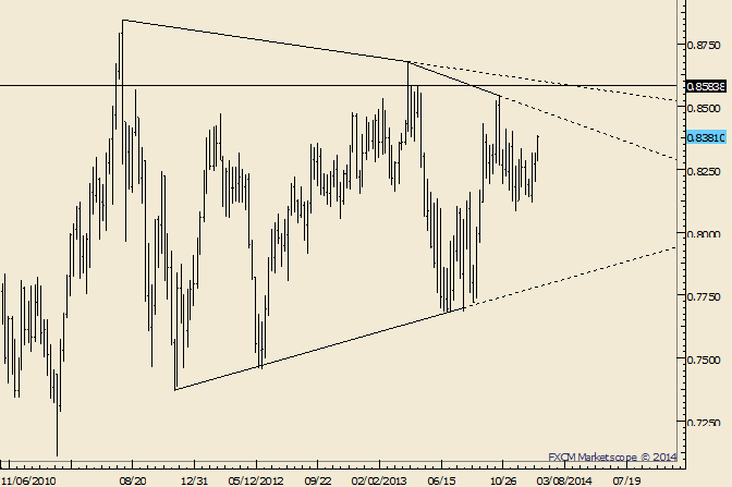 eliottWaves_nzd-usd_body_Picture_7.png, NZD/USD .8400/50 May Prove Difficult